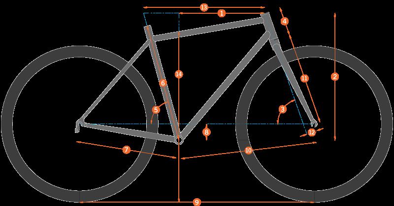 KONA Geometry