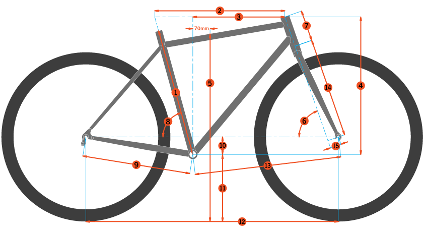KONA PROCESS GEOMETRY